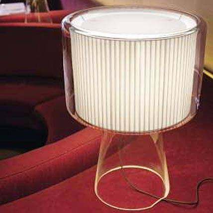 Master Lamp